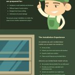 Infographic: Working With a Renewal by Andersen Certified Master Installer